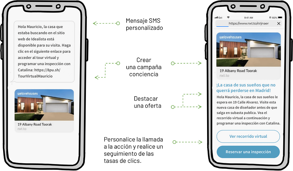 Sms 2.0: Cree mini sitios web para sus campañas SMS