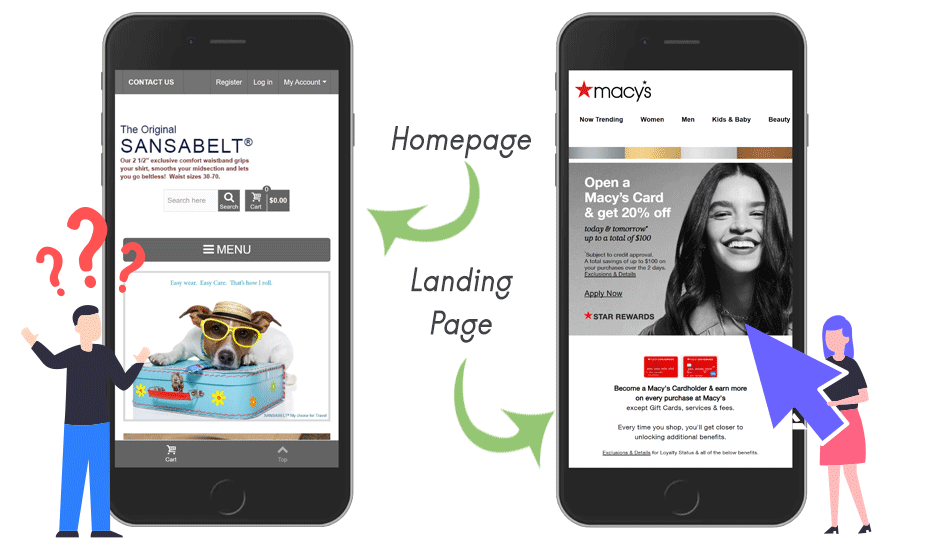 Difference vs. a homepage and a landing page. The intent is more explicit in the second.