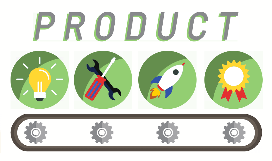 product launch plan from idea to results