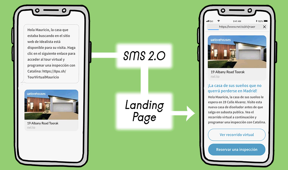 como se llega de un SMS a una página de destino con SMS 2.0