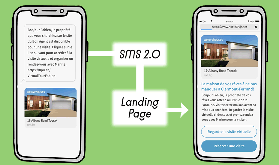 comment passer d'un SMS à une page de renvoi avec SMS 2.0