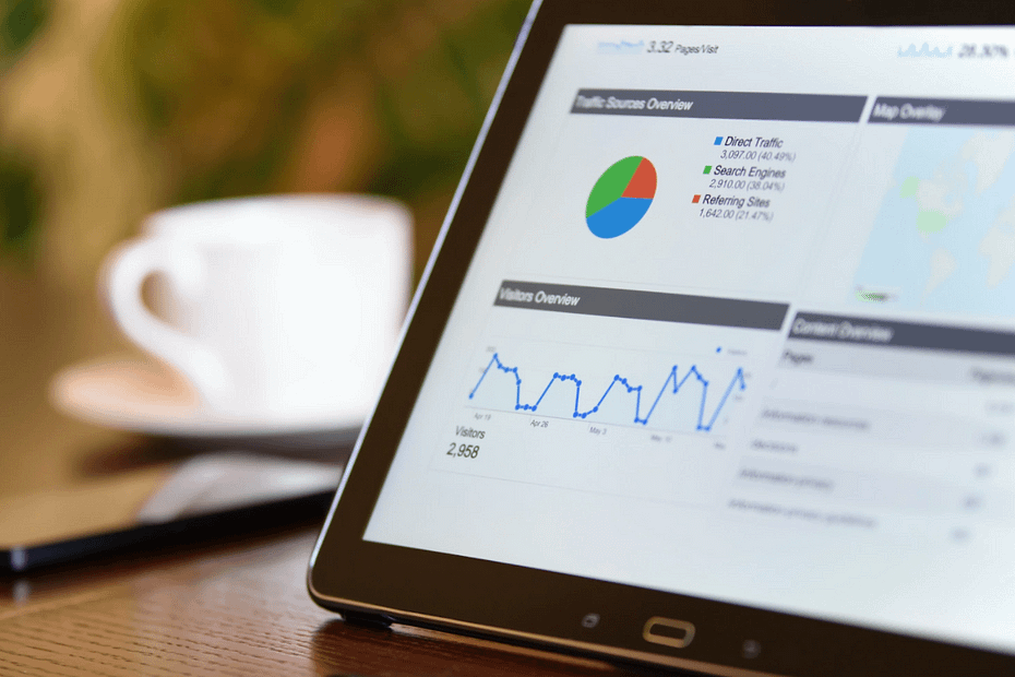 analytics from a sms software, analytics pour logiciel sms, analíticas para plataforma sms